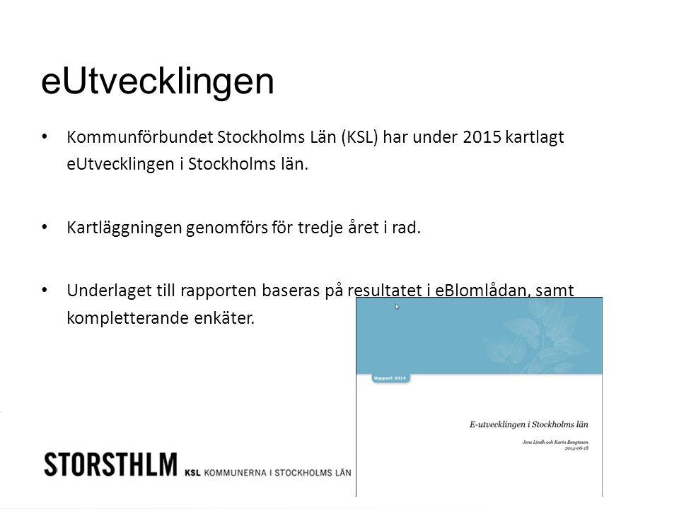 eUtvecklingen Kommunförbundet Stockholms Län (KSL) har under 2015 kartlagt eUtvecklingen i Stockholms län. Kartläggningen genomförs för tredje året i