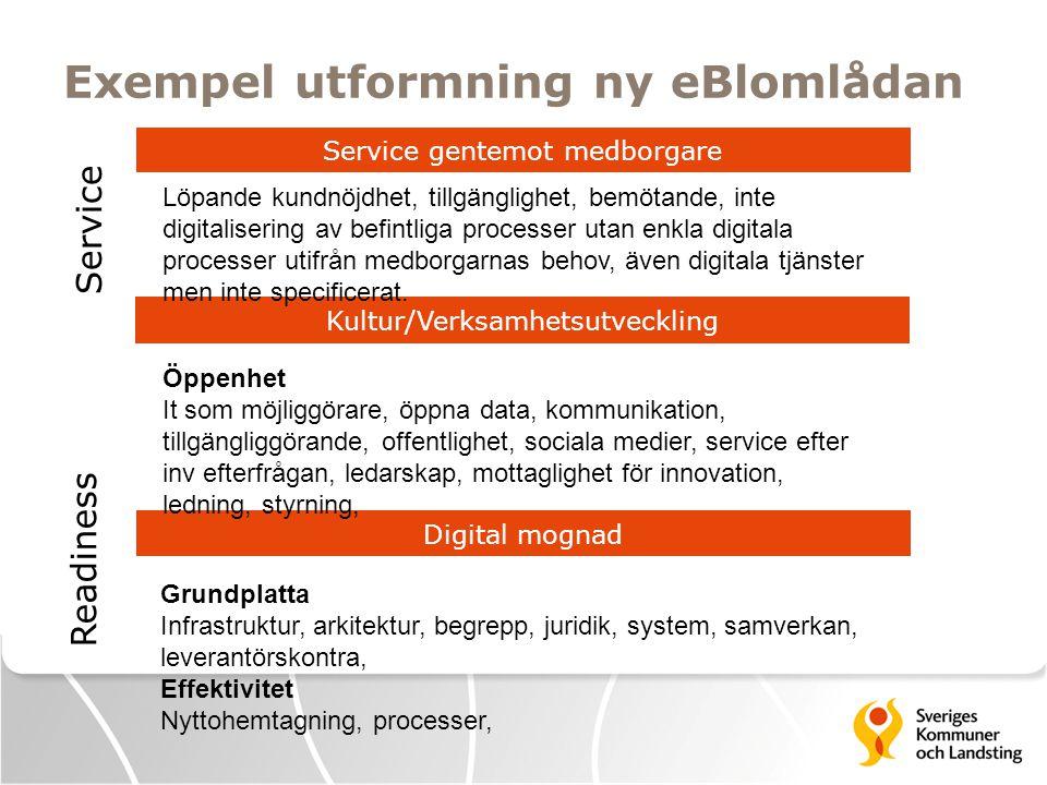 Exempel utformning ny eBlomlådan Digital mognad Grundplatta Infrastruktur, arkitektur, begrepp, juridik, system, samverkan, leverantörskontra, Effekti