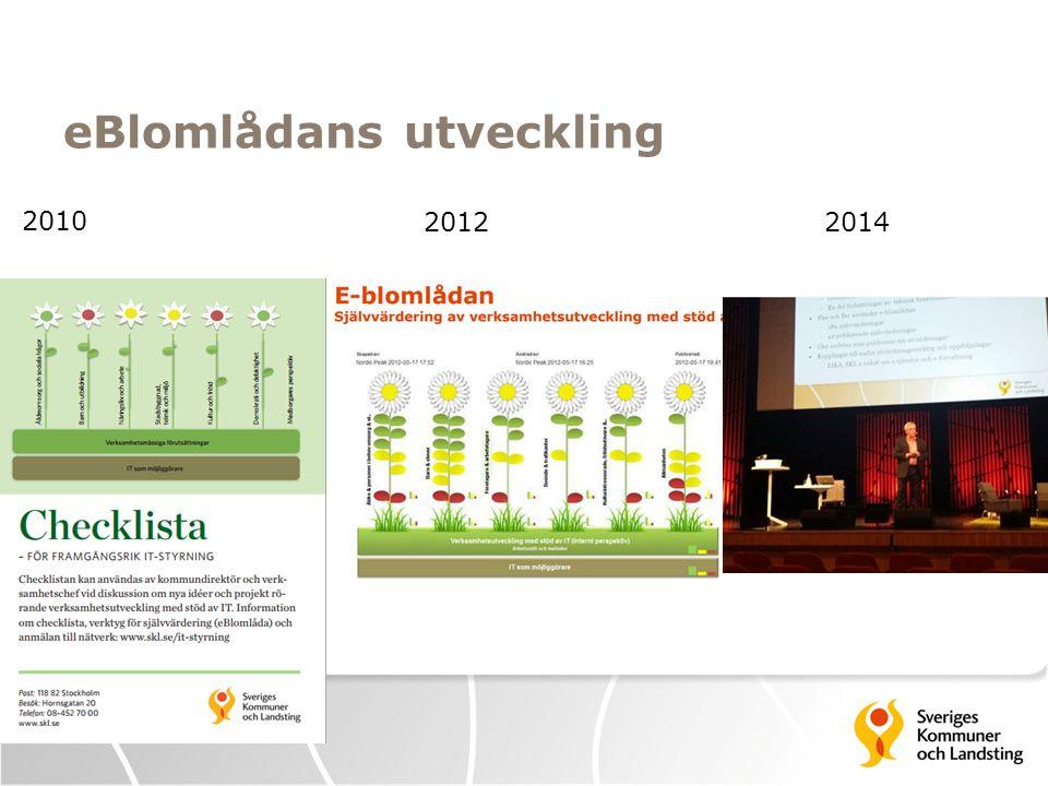 eBlomlådans utveckling 2010 20122014