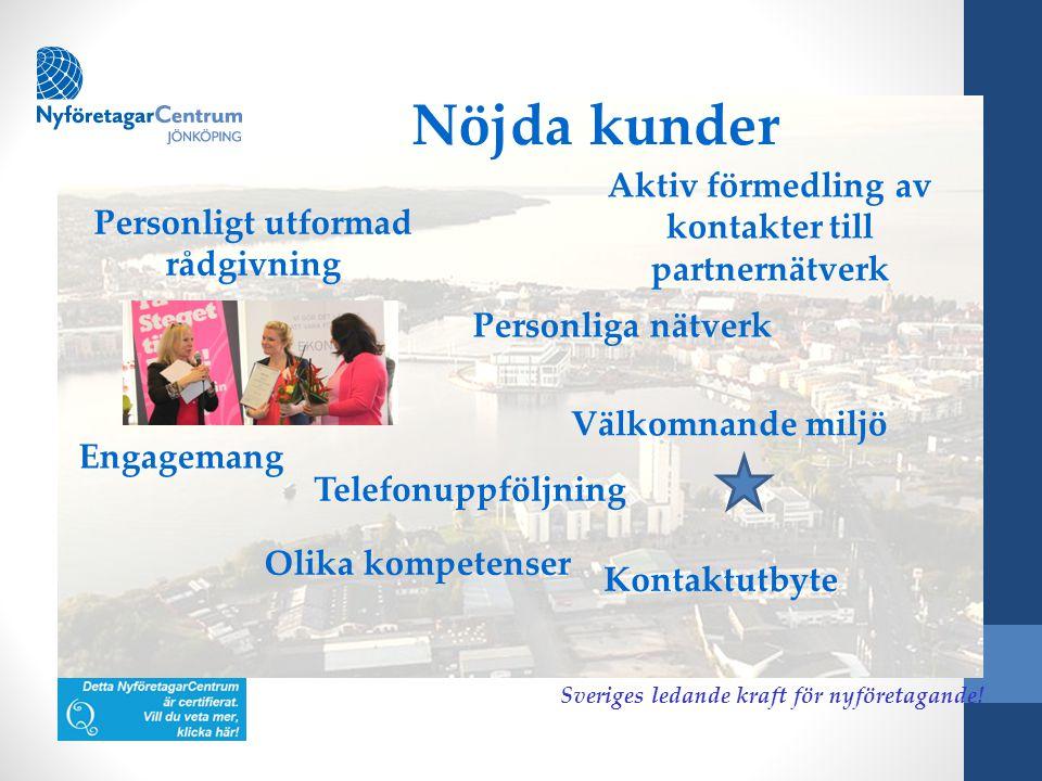 § Nöjda kunder Personligt utformad rådgivning Sveriges ledande kraft för nyföretagande! Aktiv förmedling av kontakter till partnernätverk Personliga n