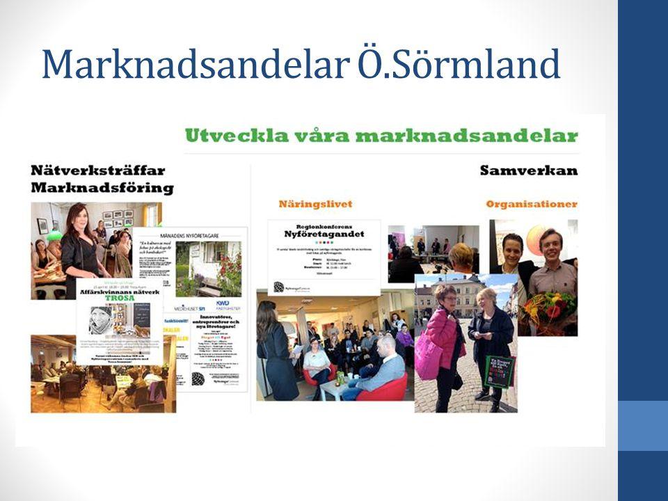 Marknadsandelar Ö.Sörmland