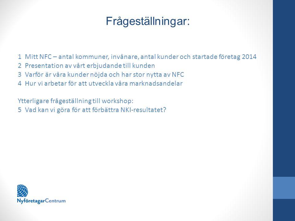 Frågeställningar: 1 Mitt NFC – antal kommuner, invånare, antal kunder och startade företag 2014 2 Presentation av vårt erbjudande till kunden 3 Varför är våra kunder nöjda och har stor nytta av NFC 4 Hur vi arbetar för att utveckla våra marknadsandelar Ytterligare frågeställning till workshop: 5 Vad kan vi göra för att förbättra NKI-resultatet?
