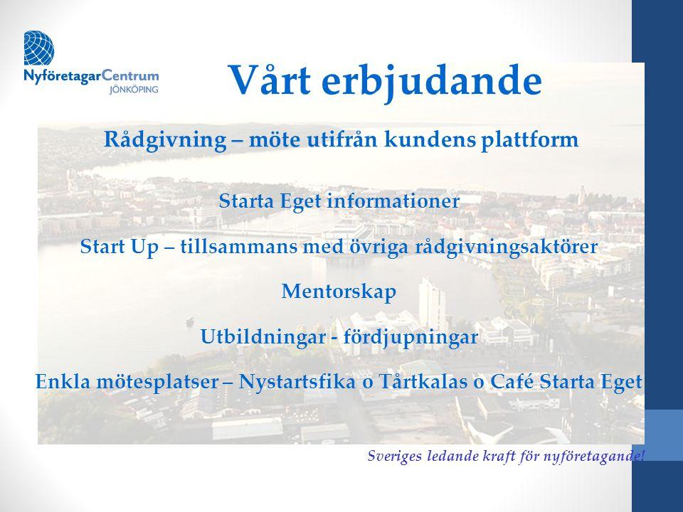 Rådgivning – möte utifrån kundens plattform Sveriges ledande kraft för nyföretagande! Starta Eget informationer Start Up – tillsammans med övriga rådg