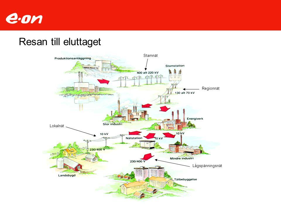 E.ON:s elnät i Sverige Ca 1,1 miljon kunder E.ON Försäljning Sverige AB köper in och säljer energi till nästan en miljon kunder Kundservice 020 - 22 24 24 Ett och samma nummer för allt.