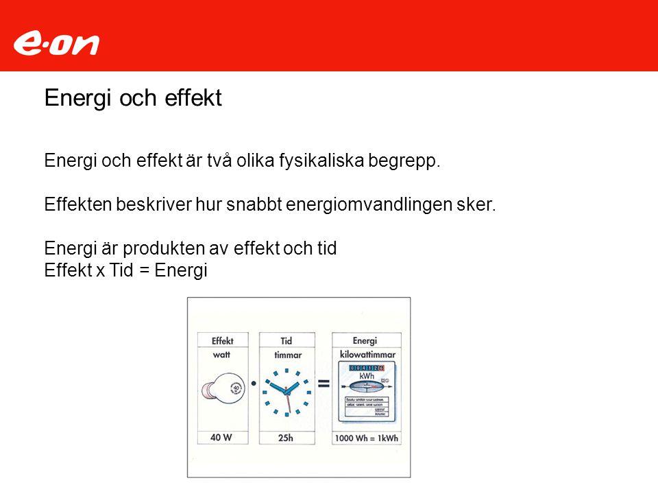 1 kg 1 dl Bensin 2 liter = = Energiinnehållet är samma men effekten är olika Energi/Effekt – Vad är skillnaden?