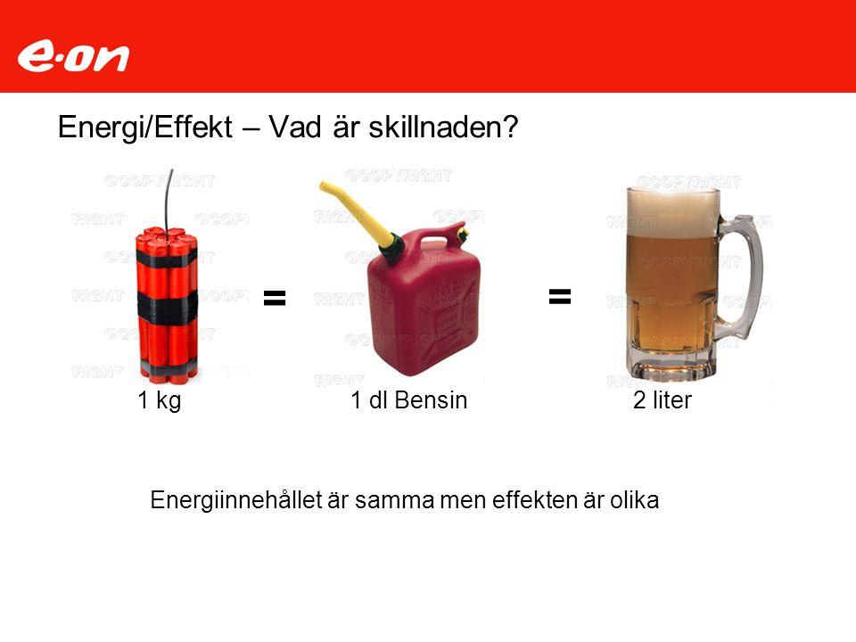 Effekt Effekten mäts i watt (W).