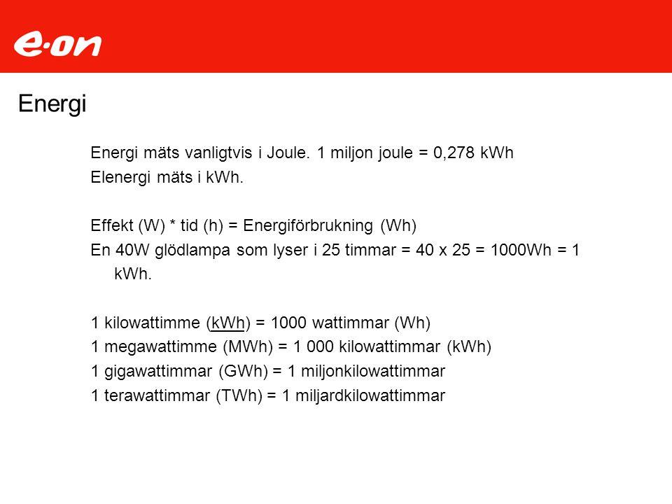6A x 230V = 1 380Watt = 1,38kW 10A x 230V = 2 300Watt = 2,3kW 16A x 230V = 3 680Watt = 3,68kW Hur stor säkring behöver jag?