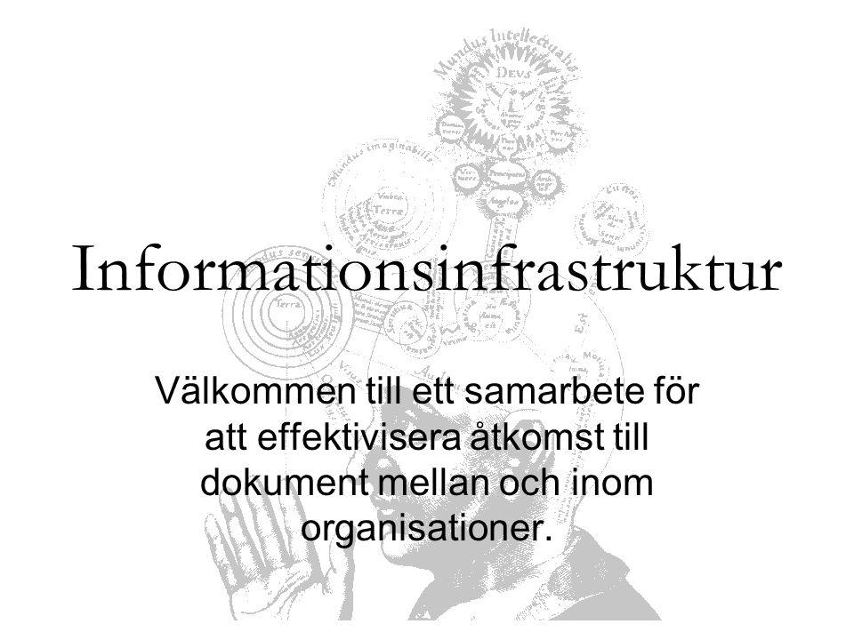 Informationsinfrastruktur Välkommen till ett samarbete för att effektivisera åtkomst till dokument mellan och inom organisationer.