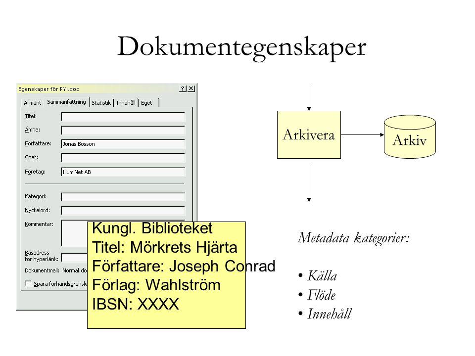 Dokumentegenskaper Kungl.