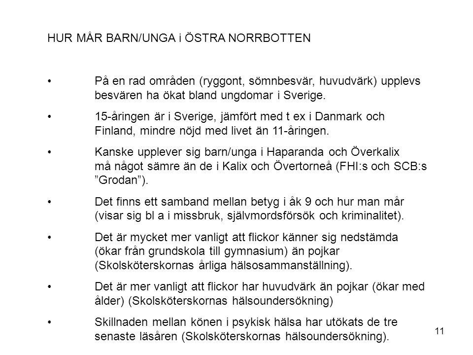11 HUR MÅR BARN/UNGA i ÖSTRA NORRBOTTEN På en rad områden (ryggont, sömnbesvär, huvudvärk) upplevs besvären ha ökat bland ungdomar i Sverige.