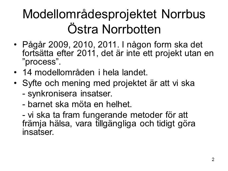 2 Modellområdesprojektet Norrbus Östra Norrbotten Pågår 2009, 2010, 2011.