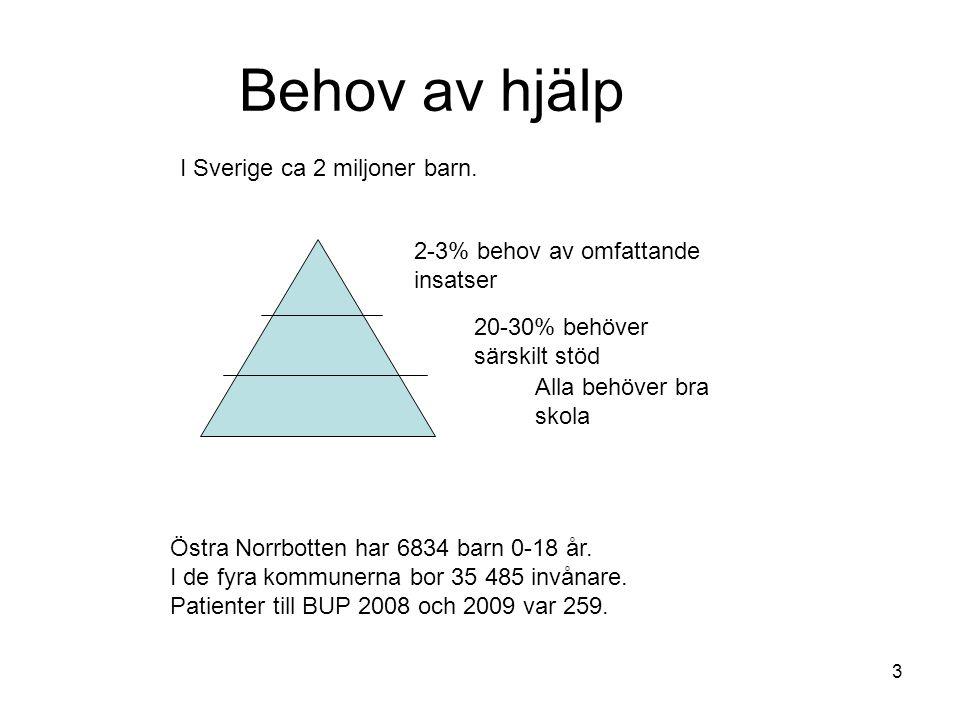 3 Behov av hjälp I Sverige ca 2 miljoner barn.