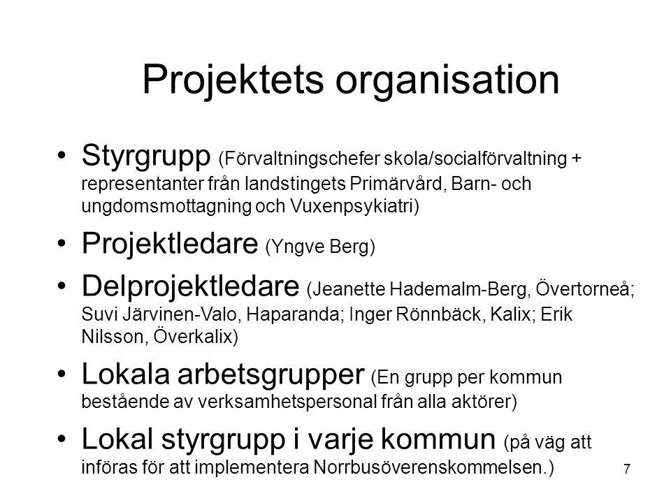 7 Projektets organisation Styrgrupp (Förvaltningschefer skola/socialförvaltning + representanter från landstingets Primärvård, Barn- och ungdomsmottagning och Vuxenpsykiatri) Projektledare (Yngve Berg) Delprojektledare (Jeanette Hademalm-Berg, Övertorneå; Suvi Järvinen-Valo, Haparanda; Inger Rönnbäck, Kalix; Erik Nilsson, Överkalix) Lokala arbetsgrupper (En grupp per kommun bestående av verksamhetspersonal från alla aktörer) Lokal styrgrupp i varje kommun (på väg att införas för att implementera Norrbusöverenskommelsen.)