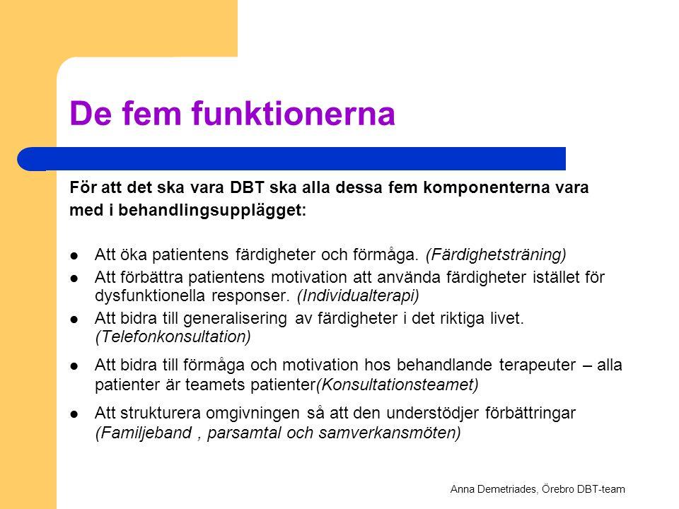 De fem funktionerna För att det ska vara DBT ska alla dessa fem komponenterna vara med i behandlingsupplägget: Att öka patientens färdigheter och förm