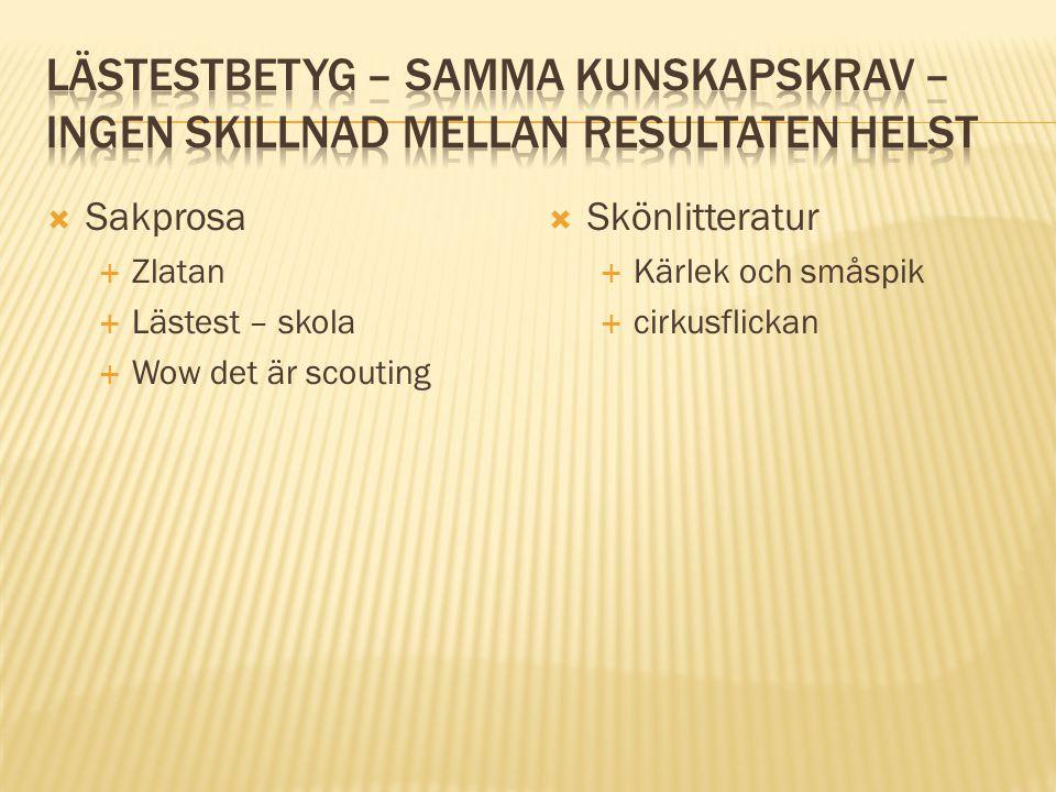  Sakprosa  Zlatan  Lästest – skola  Wow det är scouting  Skönlitteratur  Kärlek och småspik  cirkusflickan