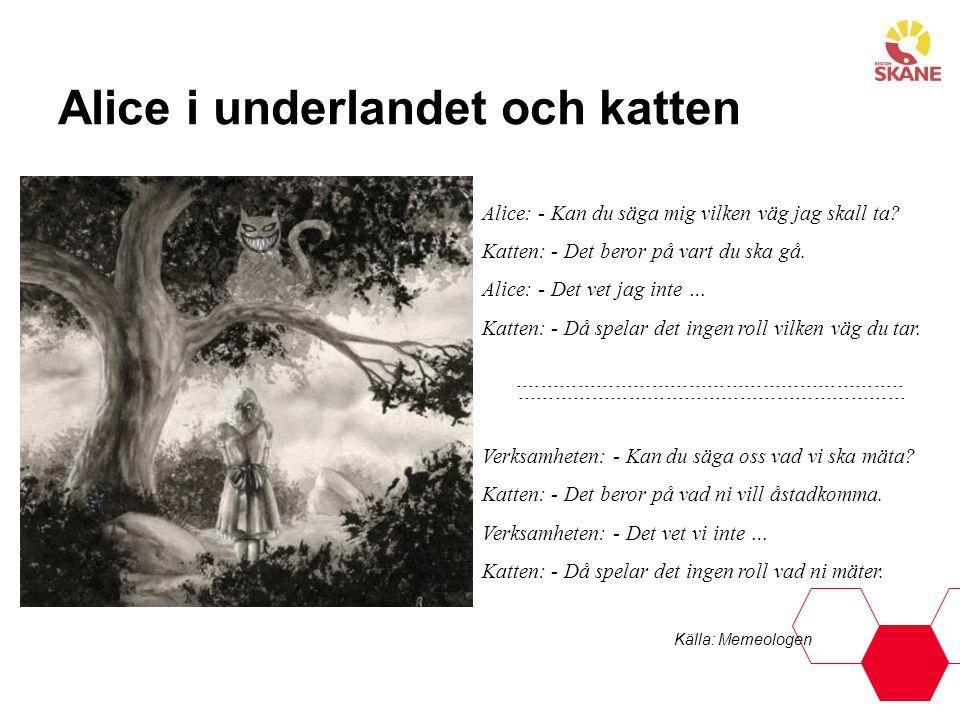 Alice: - Kan du säga mig vilken väg jag skall ta? Katten: - Det beror på vart du ska gå. Alice: - Det vet jag inte … Katten: - Då spelar det ingen rol