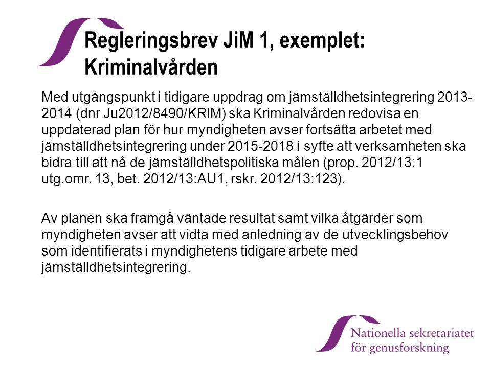 Regleringsbrev JiM 1, exemplet: Kriminalvården Med utgångspunkt i tidigare uppdrag om jämställdhetsintegrering 2013- 2014 (dnr Ju2012/8490/KRIM) ska K