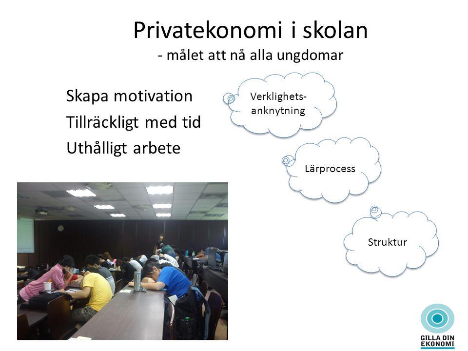Privatekonomi i skolan - målet att nå alla ungdomar Skapa motivation Tillräckligt med tid Uthålligt arbete Verklighets- anknytning Lärprocess Struktur