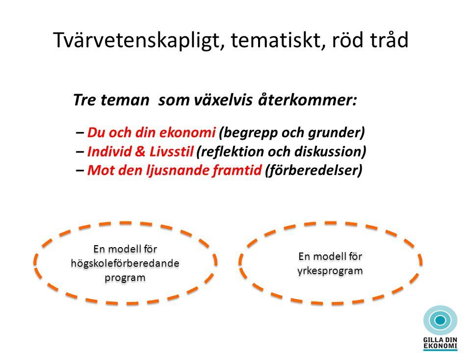 Tvärvetenskapligt, tematiskt, röd tråd En modell för högskoleförberedande program En modell för yrkesprogram Tre teman som växelvis återkommer: – Du och din ekonomi (begrepp och grunder) – Individ & Livsstil (reflektion och diskussion) – Mot den ljusnande framtid (förberedelser)