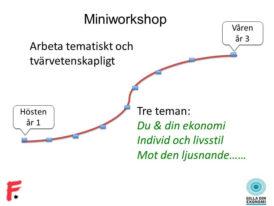 Miniworkshop Våren år 3 Våren år 3 Hösten år 1 Arbeta tematiskt och tvärvetenskapligt Tre teman: Du & din ekonomi Individ och livsstil Mot den ljusnan