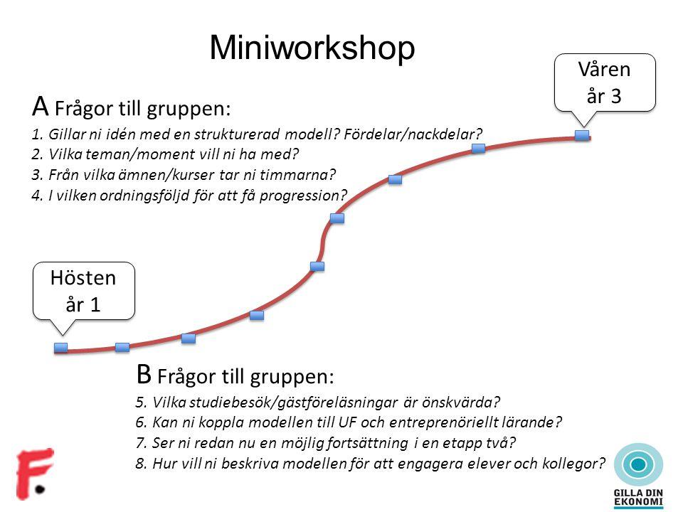 Miniworkshop Våren år 3 Våren år 3 Hösten år 1 A Frågor till gruppen: 1.