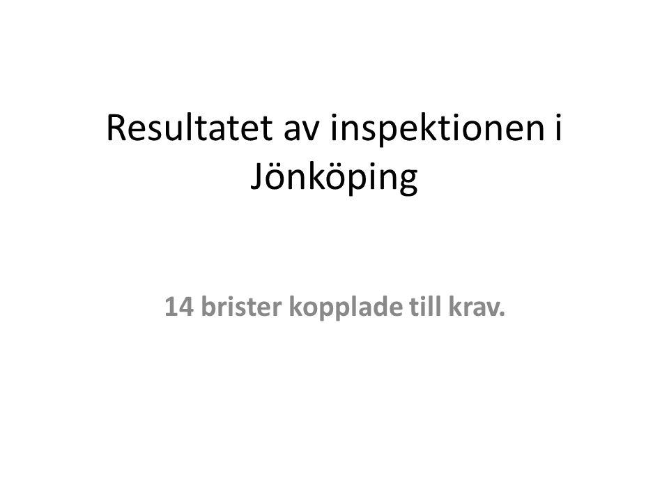 Resultatet av inspektionen i Jönköping 14 brister kopplade till krav.