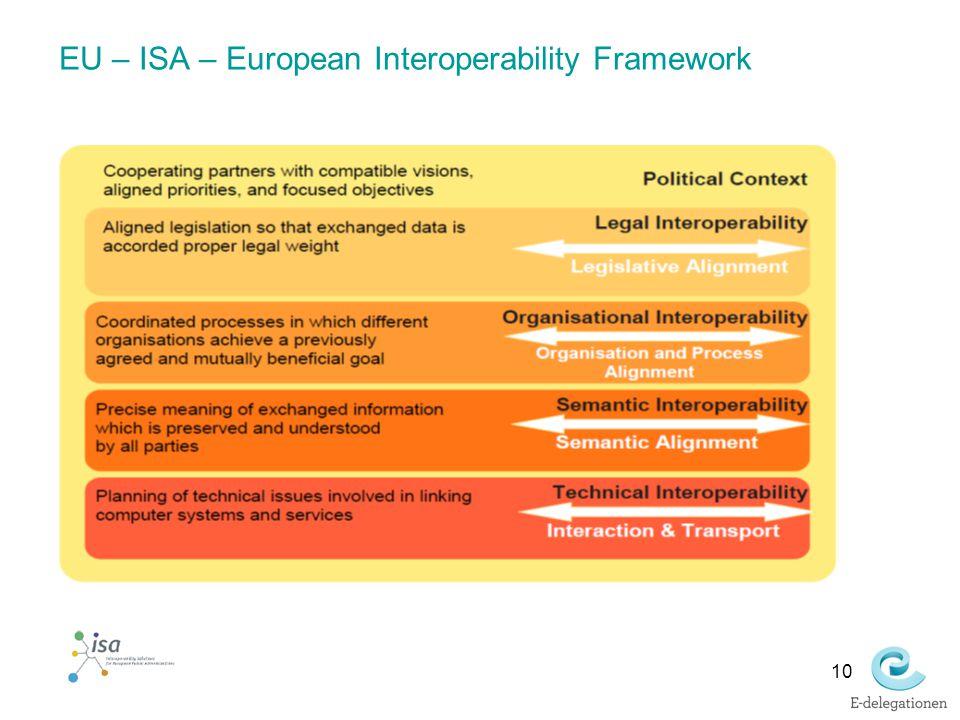 EU – ISA – European Interoperability Framework 10