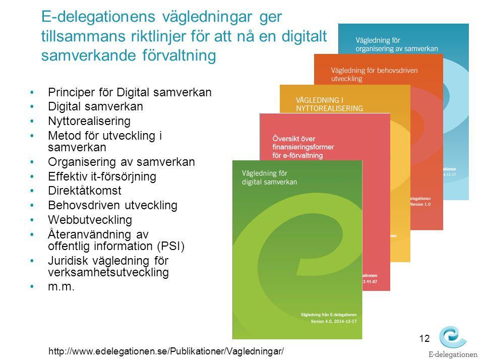 Principer för Digital samverkan Digital samverkan Nyttorealisering Metod för utveckling i samverkan Organisering av samverkan Effektiv it-försörjning