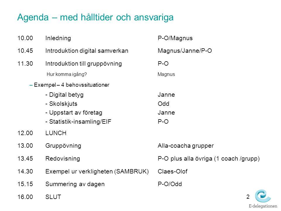 Agenda – med hålltider och ansvariga 10.00 InledningP-O/Magnus 10.45 Introduktion digital samverkanMagnus/Janne/P-O 11.30 Introduktion till gruppövnin