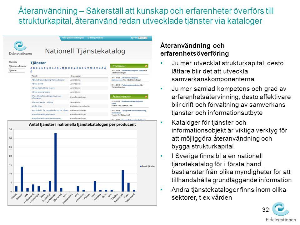 Återanvändning – Säkerställ att kunskap och erfarenheter överförs till strukturkapital, återanvänd redan utvecklade tjänster via kataloger 32 Återanvä