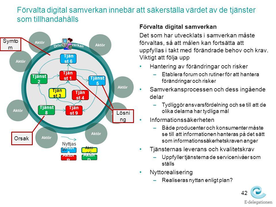 Förvalta digital samverkan innebär att säkerställa värdet av de tjänster som tillhandahålls 42 Förvalta digital samverkan Det som har utvecklats i sam