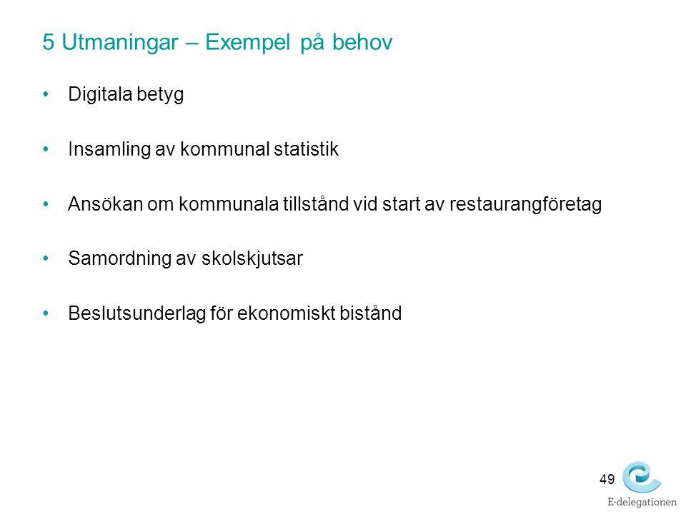 5 Utmaningar – Exempel på behov Digitala betyg Insamling av kommunal statistik Ansökan om kommunala tillstånd vid start av restaurangföretag Samordnin