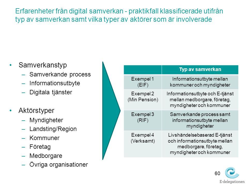 Erfarenheter från digital samverkan - praktikfall klassificerade utifrån typ av samverkan samt vilka typer av aktörer som är involverade Samverkanstyp