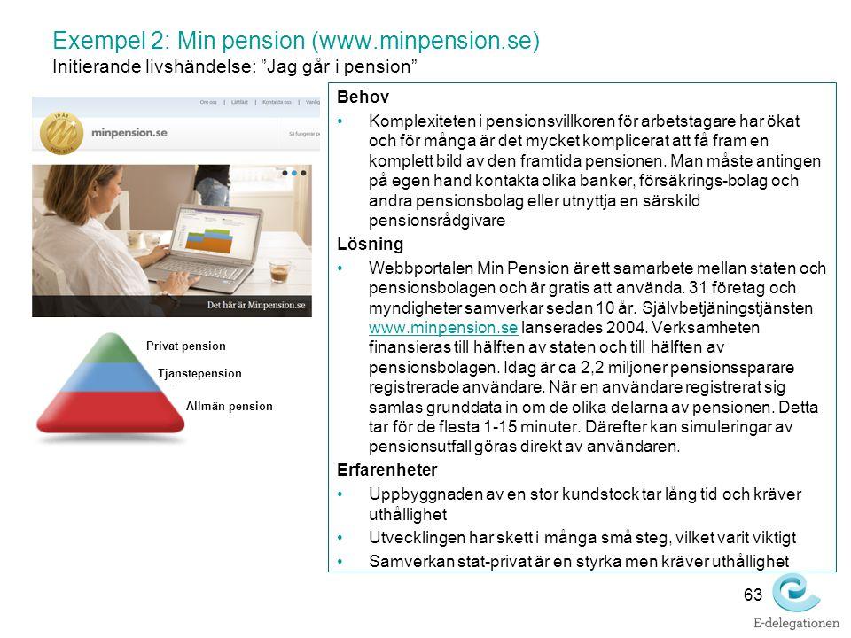 """Exempel 2: Min pension (www.minpension.se) Initierande livshändelse: """"Jag går i pension"""" Behov Komplexiteten i pensionsvillkoren för arbetstagare har"""