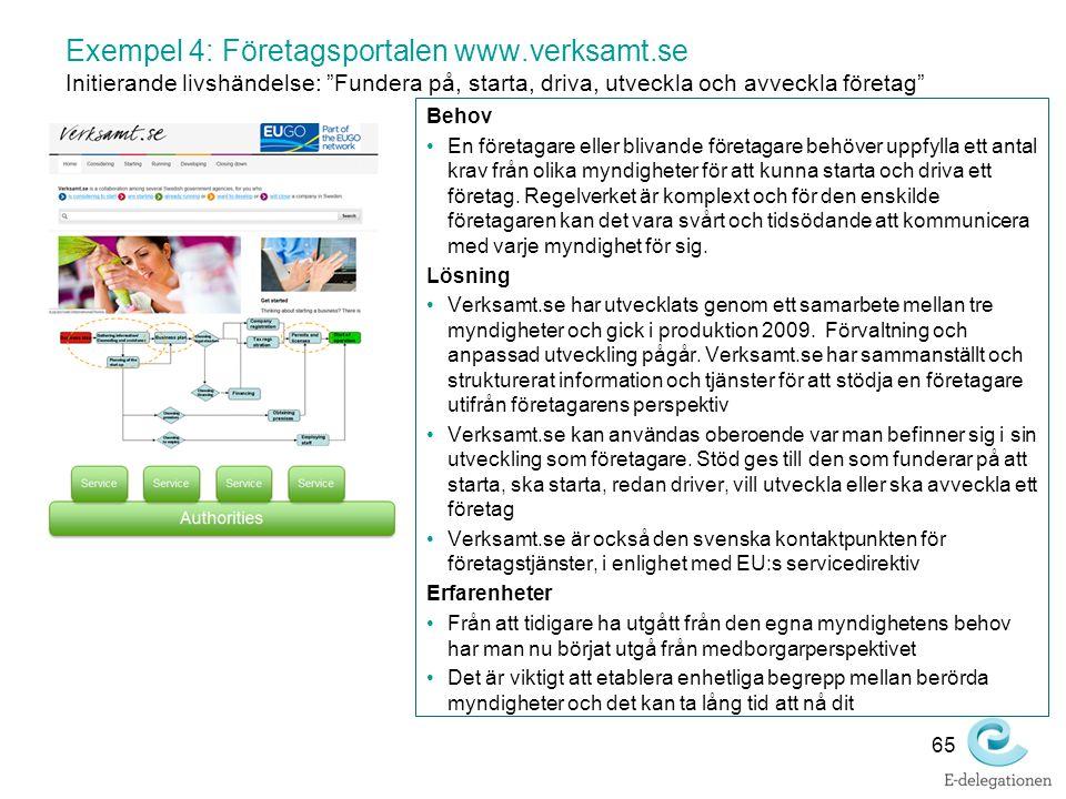 """Exempel 4: Företagsportalen www.verksamt.se Initierande livshändelse: """"Fundera på, starta, driva, utveckla och avveckla företag"""" Behov En företagare e"""