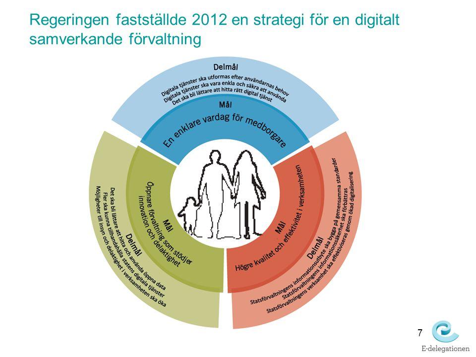 Regeringen fastställde 2012 en strategi för en digitalt samverkande förvaltning 7