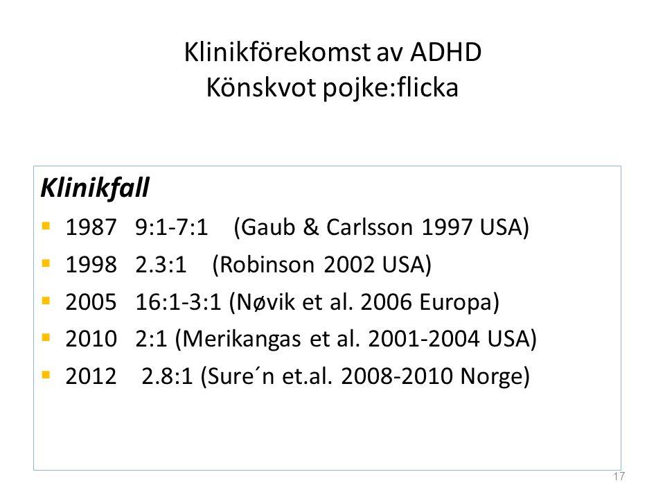 Klinikförekomst av ADHD Könskvot pojke:flicka Klinikfall  1987 9:1-7:1 (Gaub & Carlsson 1997 USA)  1998 2.3:1 (Robinson 2002 USA)  2005 16:1-3:1 (Nøvik et al.