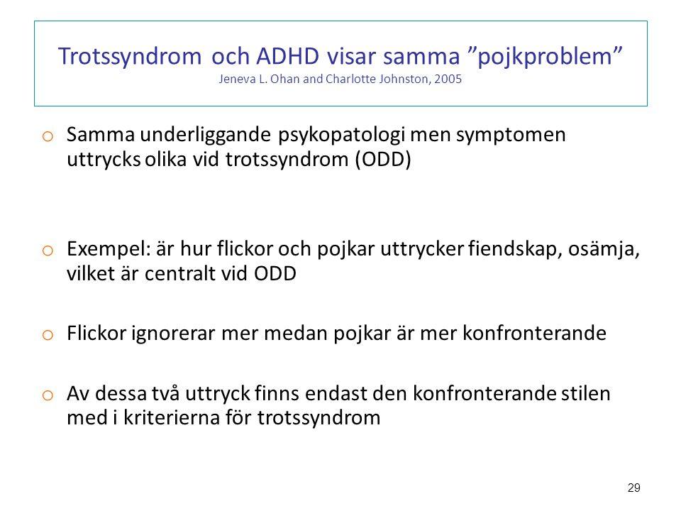 Trotssyndrom och ADHD visar samma pojkproblem Jeneva L.