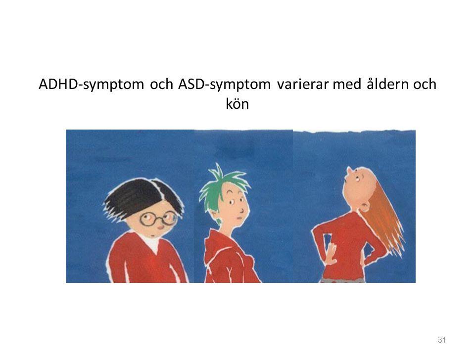 ADHD-symptom och ASD-symptom varierar med åldern och kön 31