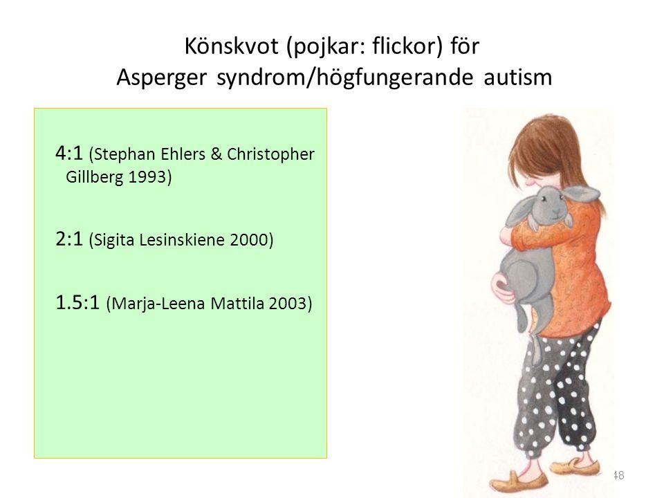 Könskvot (pojkar: flickor) för Asperger syndrom/högfungerande autism 4:1 (Stephan Ehlers & Christopher Gillberg 1993) 2:1 (Sigita Lesinskiene 2000) 1.5:1 (Marja-Leena Mattila 2003) 48