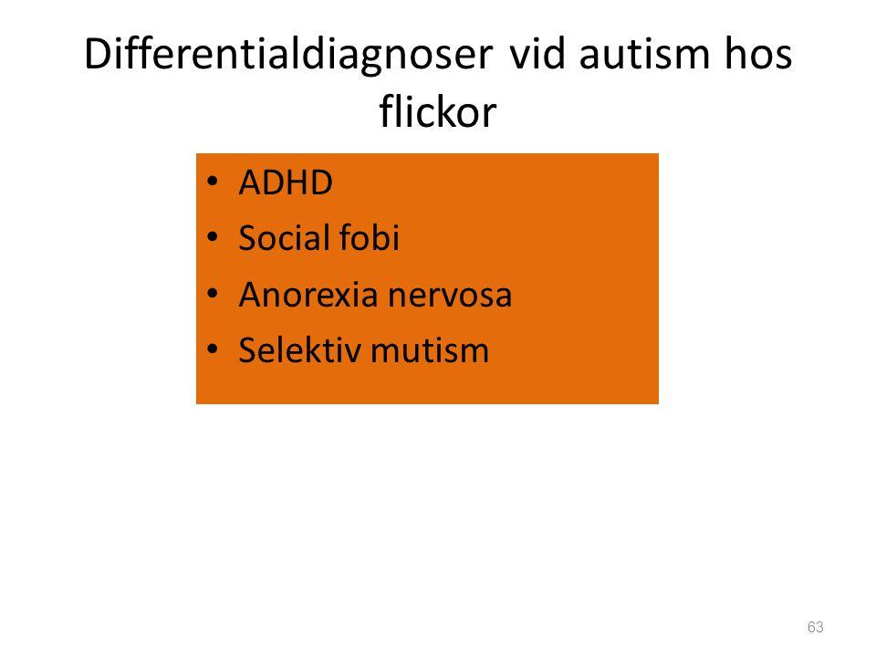 Differentialdiagnoser vid autism hos flickor ADHD Social fobi Anorexia nervosa Selektiv mutism 63