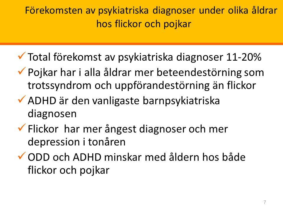 Förekomsten av psykiatriska diagnoser under olika åldrar hos flickor och pojkar Total förekomst av psykiatriska diagnoser 11-20% Pojkar har i alla åldrar mer beteendestörning som trotssyndrom och uppförandestörning än flickor ADHD är den vanligaste barnpsykiatriska diagnosen Flickor har mer ångest diagnoser och mer depression i tonåren ODD och ADHD minskar med åldern hos både flickor och pojkar 7