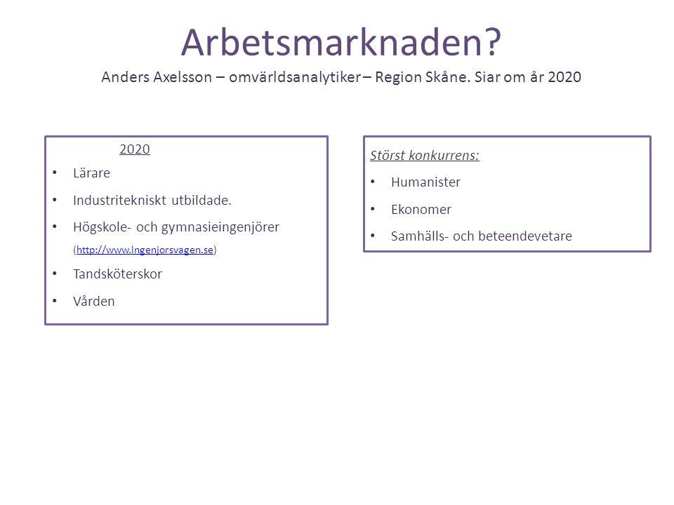 Arbetsmarknaden? Anders Axelsson – omvärldsanalytiker – Region Skåne. Siar om år 2020 2020 Lärare Industritekniskt utbildade. Högskole- och gymnasiein