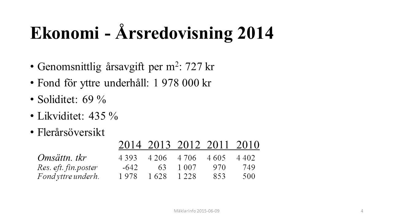 Ekonomi - Årsredovisning 2014 Genomsnittlig årsavgift per m 2 : 727 kr Fond för yttre underhåll: 1 978 000 kr Soliditet: 69 % Likviditet: 435 % Flerår