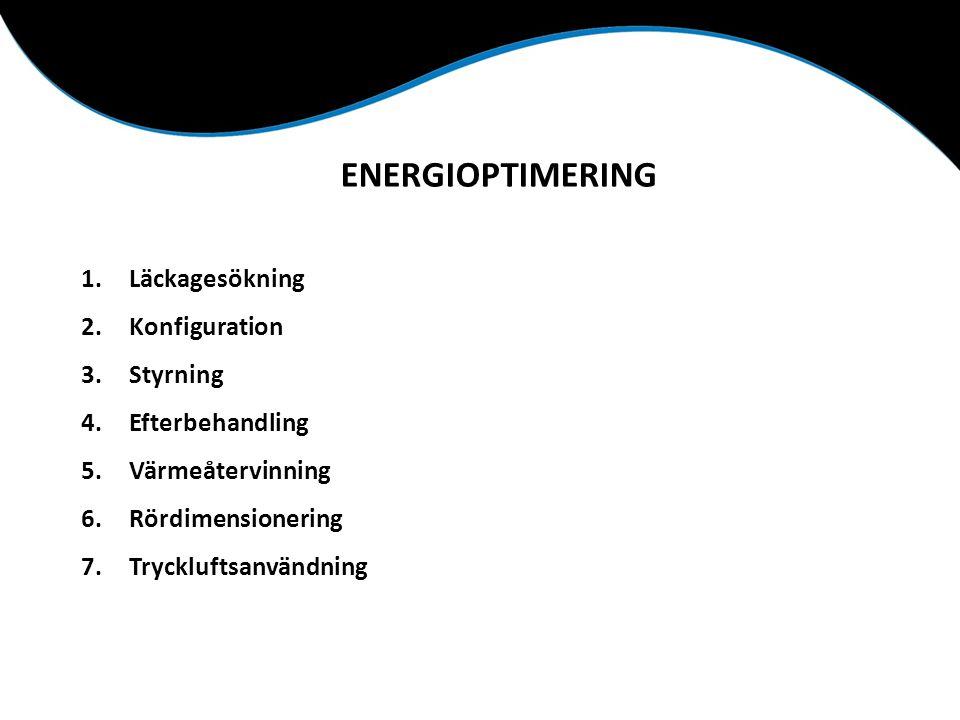 ENERGIOPTIMERING 1.Läckagesökning 2.Konfiguration 3.Styrning 4.Efterbehandling 5.Värmeåtervinning 6.Rördimensionering 7.Tryckluftsanvändning