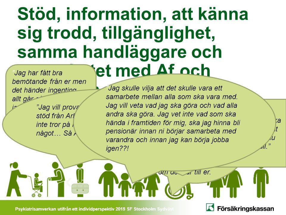 Psykiatrisamverkan utifrån ett individperspektiv 2015 SF Stockholm Sydväst Stöd, information, att känna sig trodd, tillgänglighet, samma handläggare o