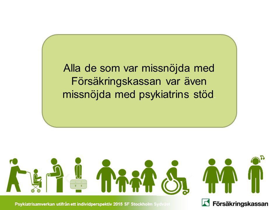 Psykiatrisamverkan utifrån ett individperspektiv 2015 SF Stockholm Sydväst Alla de som var missnöjda med Försäkringskassan var även missnöjda med psyk