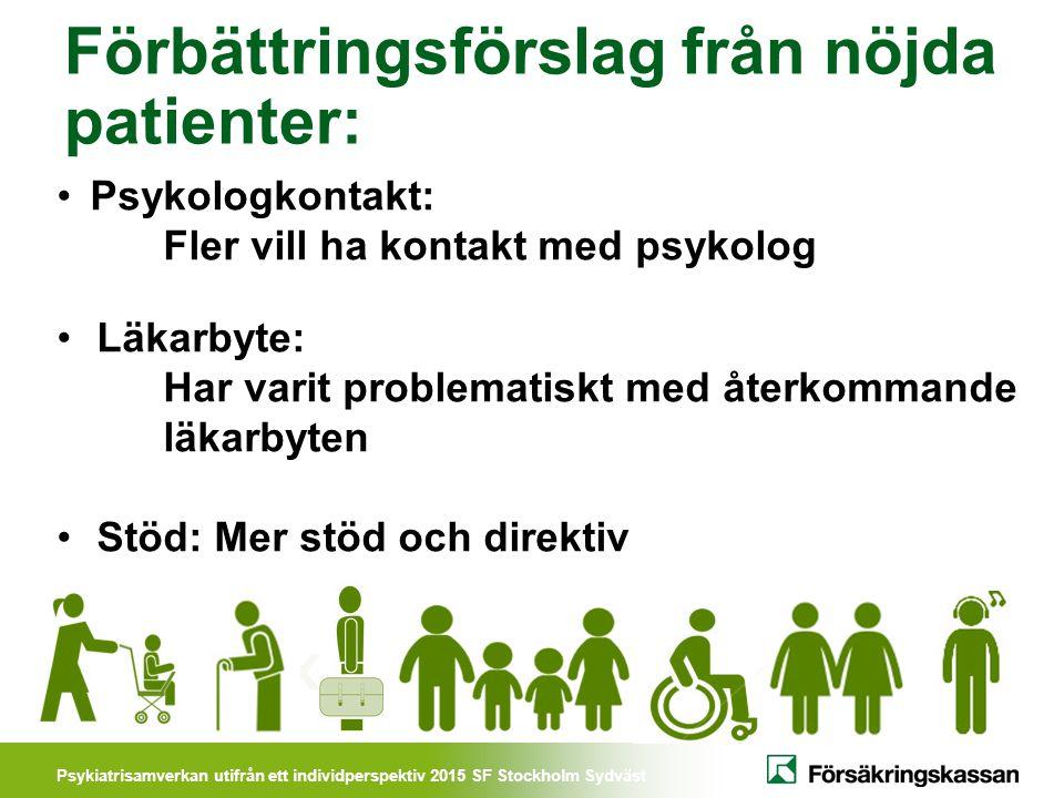 Psykiatrisamverkan utifrån ett individperspektiv 2015 SF Stockholm Sydväst Förbättringsförslag från nöjda patienter: Psykologkontakt: Fler vill ha kon