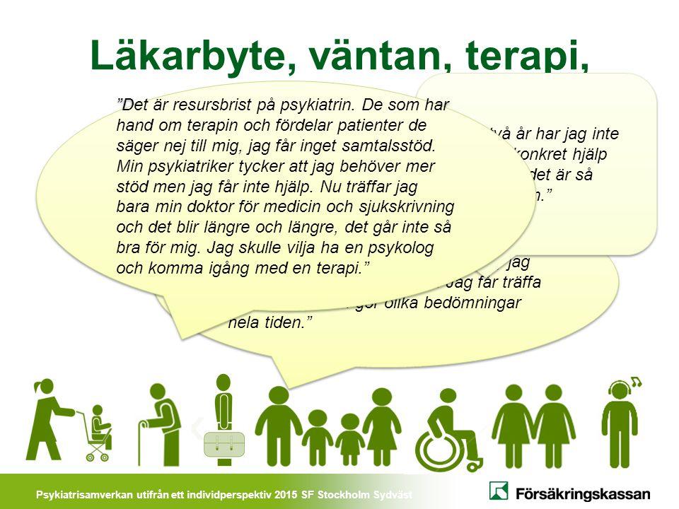 """Psykiatrisamverkan utifrån ett individperspektiv 2015 SF Stockholm Sydväst Läkarbyte, väntan, terapi, """"Jag behöver samma läkare. Jag får byta läkare h"""