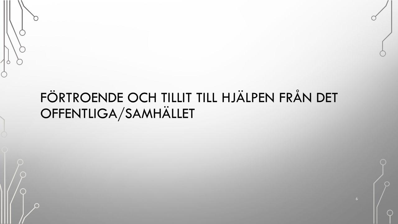 FÖRTROENDE OCH TILLIT TILL HJÄLPEN FRÅN DET OFFENTLIGA/SAMHÄLLET 6